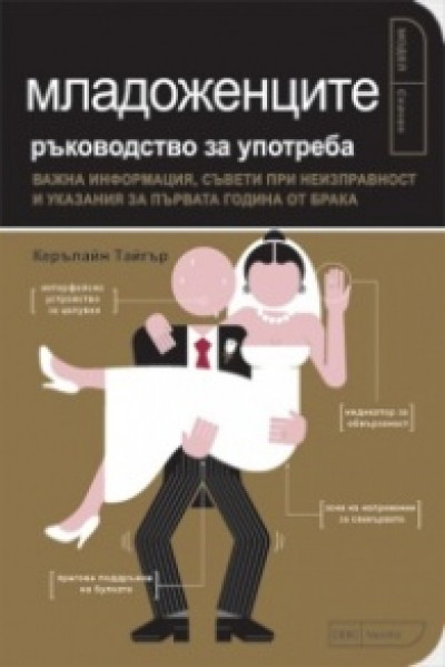 Младоженците: ръководство за употреба