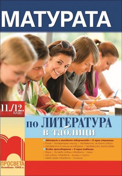 Матурата по литература в таблици – 11./12. клас
